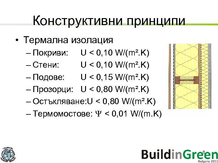 Конструктивни принципи • Термална изолация – Покриви: U < 0, 10 W/(m². K) –