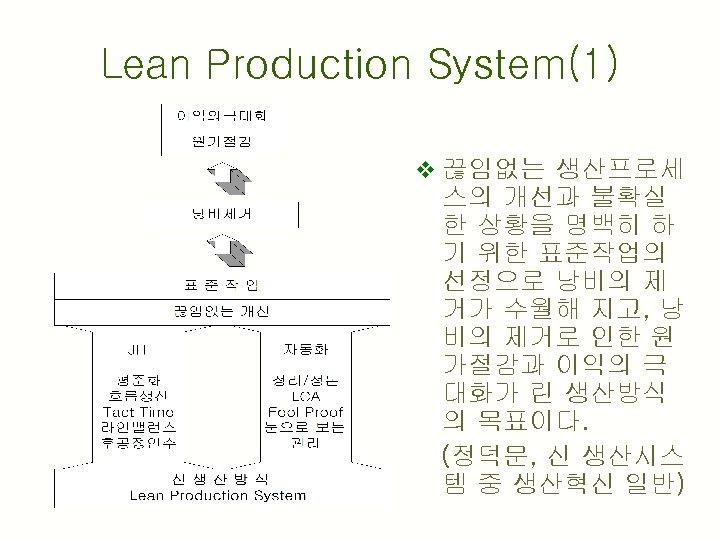 Lean Production System(1) v 끊임없는 생산프로세 스의 개선과 불확실 한 상황을 명백히 하 기