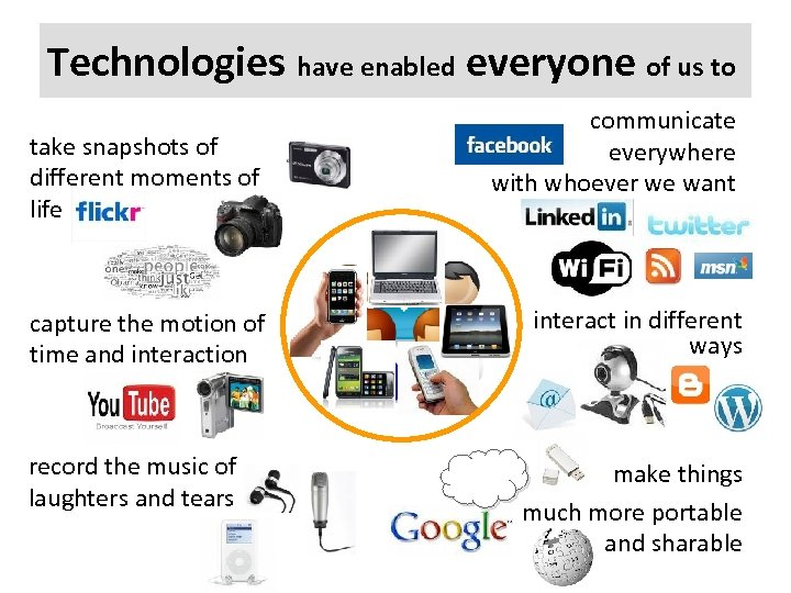 Technologies have enabled everyone of us to take snapshots of different moments of life