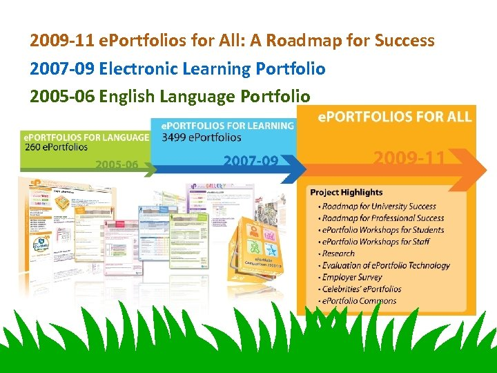 2009 -11 e. Portfolios for All: A Roadmap for Success 2007 -09 Electronic Learning
