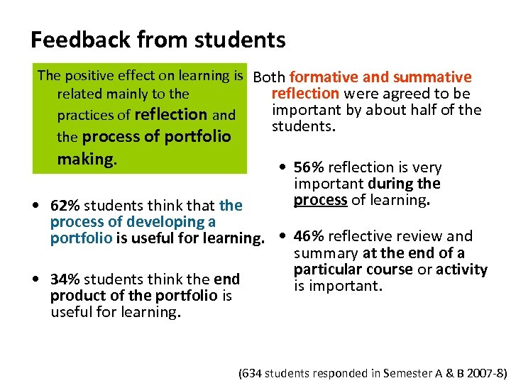 Feedback from students The positive effect on learning is Both formative and summative reflection