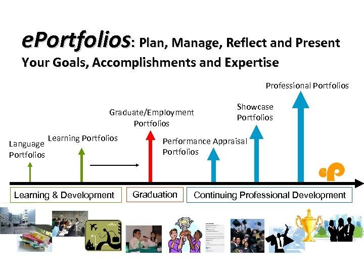 e. Portfolios: Plan, Manage, Reflect and Present Your Goals, Accomplishments and Expertise Professional Portfolios