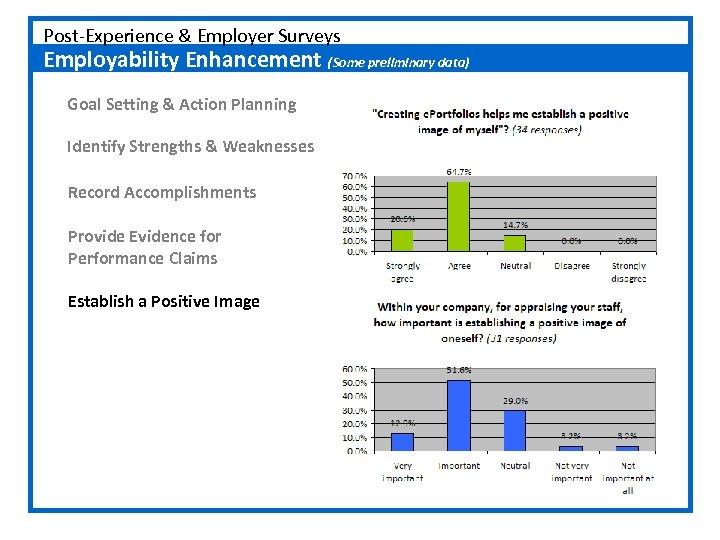 Post-Experience & Employer Surveys Employability Enhancement (Some preliminary data) Goal Setting & Action Planning