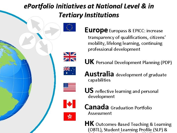 e. Portfolio Initiatives at National Level & in Tertiary Institutions Europe Europass & EPICC: