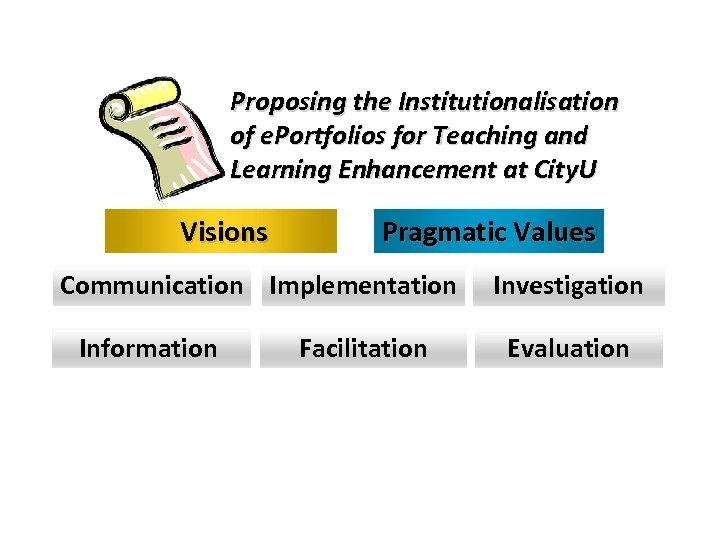 Proposing the Institutionalisation of e. Portfolios for Teaching and Learning Enhancement at City. U