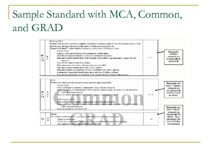 Sample Standard with MCA, Common, and GRAD