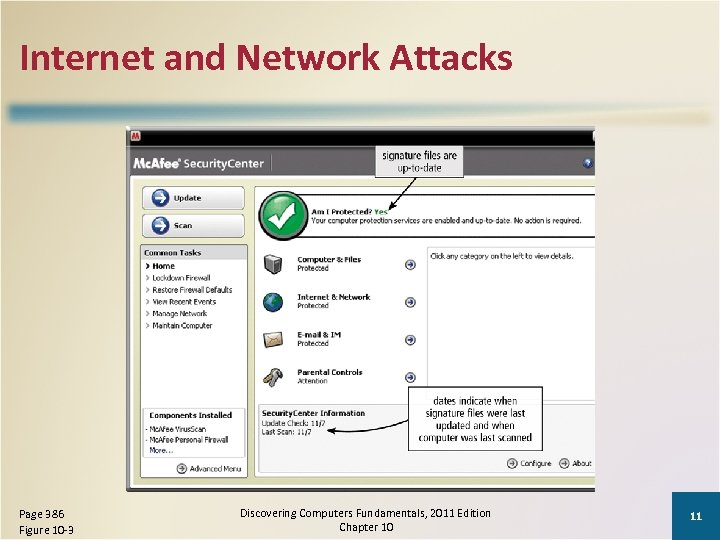 Internet and Network Attacks Page 386 Figure 10 -3 Discovering Computers Fundamentals, 2011 Edition