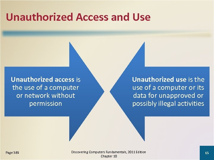 Unauthorized Access and Use Unauthorized access is the use of a computer or network