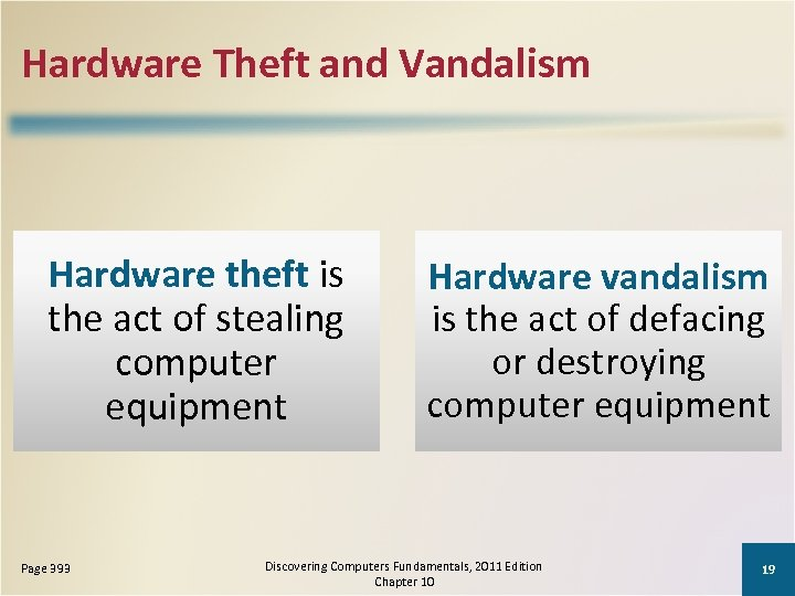 Hardware Theft and Vandalism Hardware theft is the act of stealing computer equipment Page