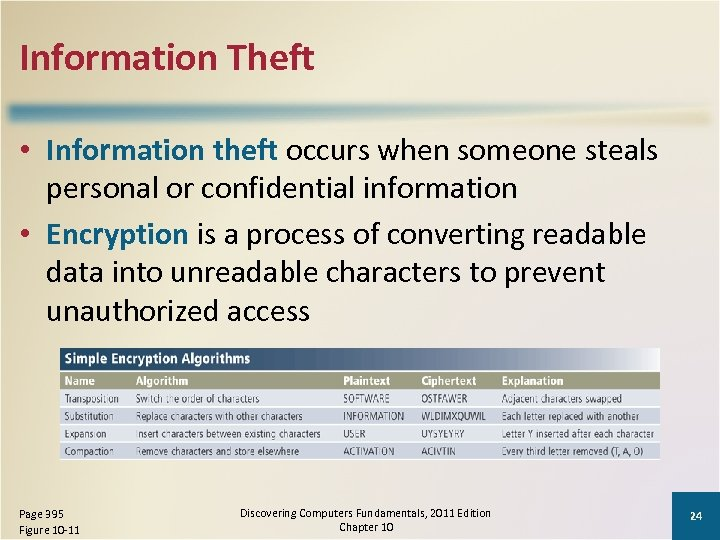 Information Theft • Information theft occurs when someone steals personal or confidential information •