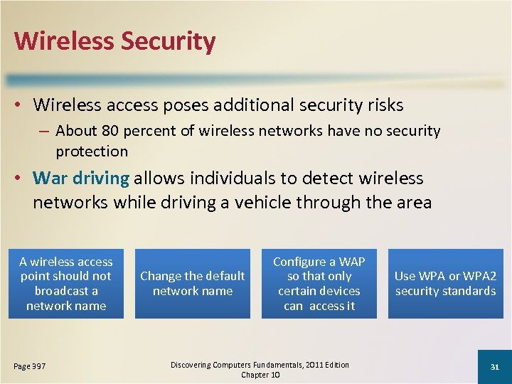 Wireless Security • Wireless access poses additional security risks – About 80 percent of