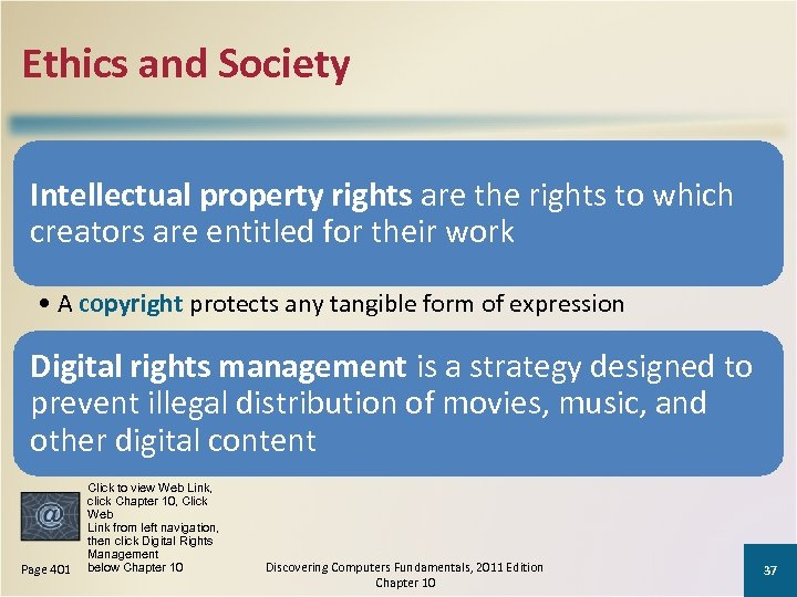 Ethics and Society Intellectual property rights are the rights to which creators are entitled