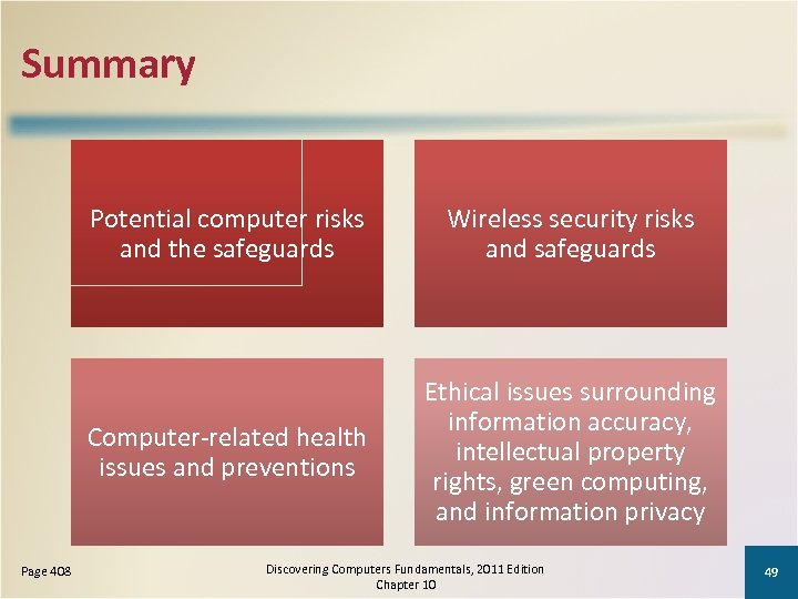 Summary Potential computer risks and the safeguards Computer-related health issues and preventions Page 408