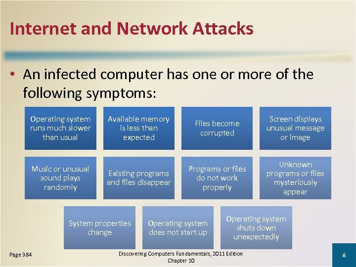 Internet and Network Attacks • An infected computer has one or more of the