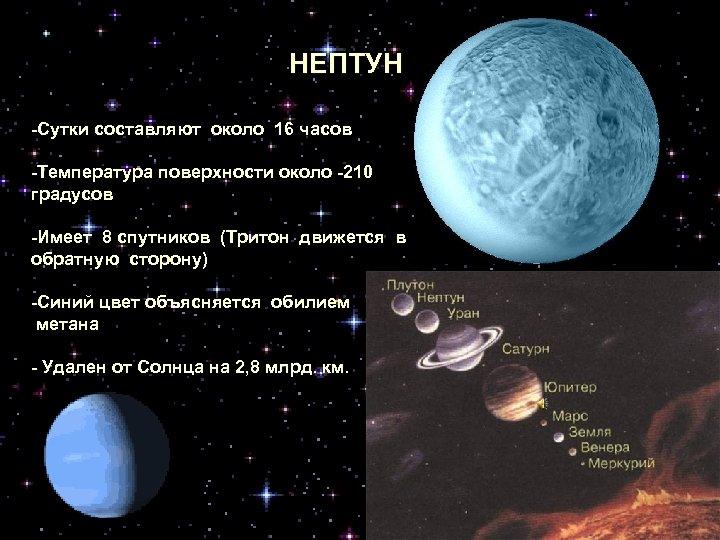 НЕПТУН -Сутки составляют около 16 часов -Температура поверхности около -210 градусов -Имеет 8 спутников