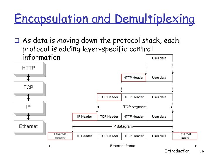 Encapsulation and Demultiplexing q As data is moving down the protocol stack, each protocol