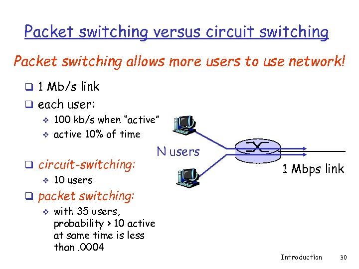 Packet switching versus circuit switching Packet switching allows more users to use network! q