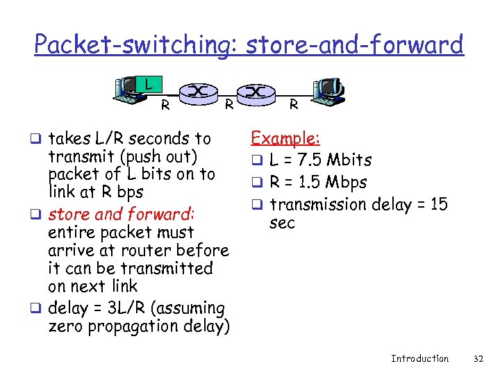 Packet-switching: store-and-forward L R q takes L/R seconds to R transmit (push out) packet