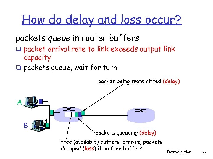 How do delay and loss occur? packets queue in router buffers q packet arrival