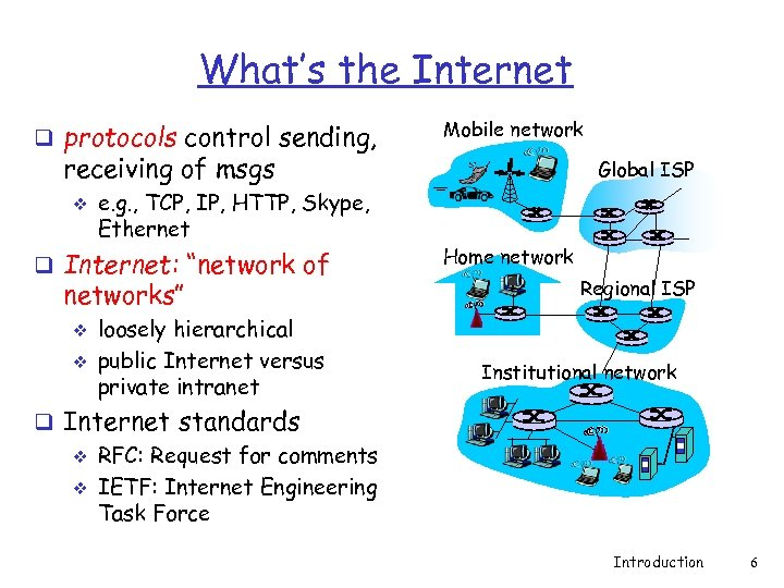 What's the Internet q protocols control sending, Mobile network receiving of msgs v e.