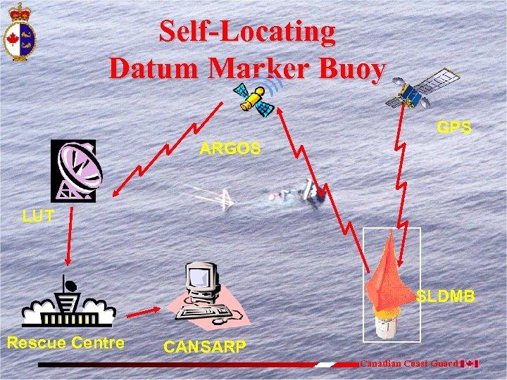 Self-Locating Datum Marker Buoy GPS ARGOS LUT SLDMB Rescue Centre CANSARP Canadian Coast Guard