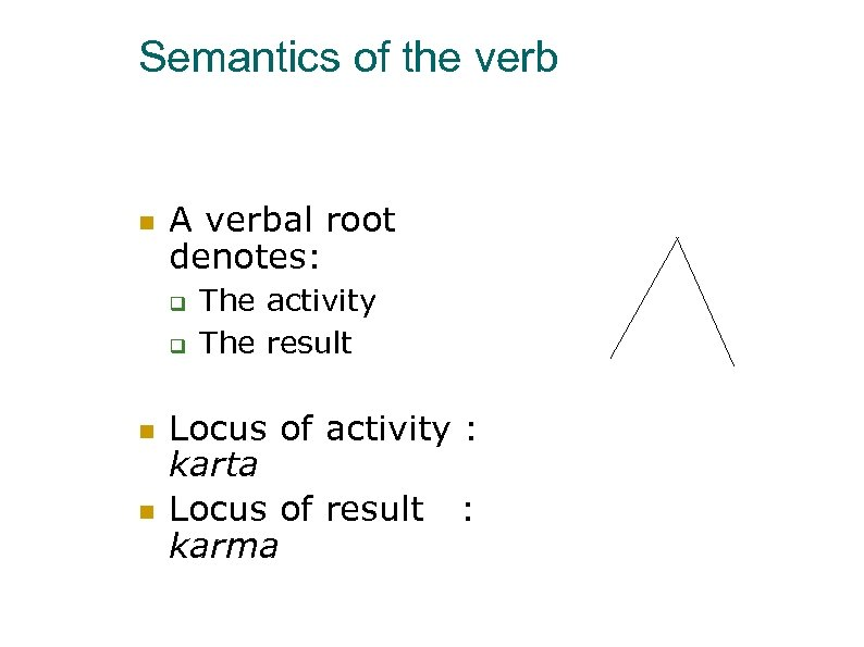 Semantics of the verb A verbal root denotes: The activity The result Locus of