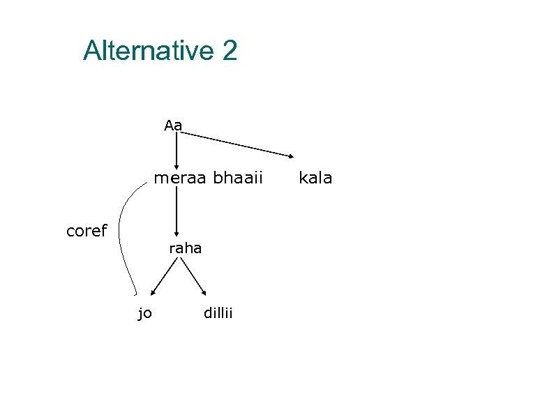Alternative 2 Aa meraa bhaaii coref raha jo dillii kala