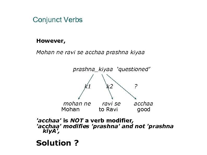 Conjunct Verbs However, Mohan ne ravi se acchaa prashna kiyaa prashna_kiyaa 'questioned' k 1