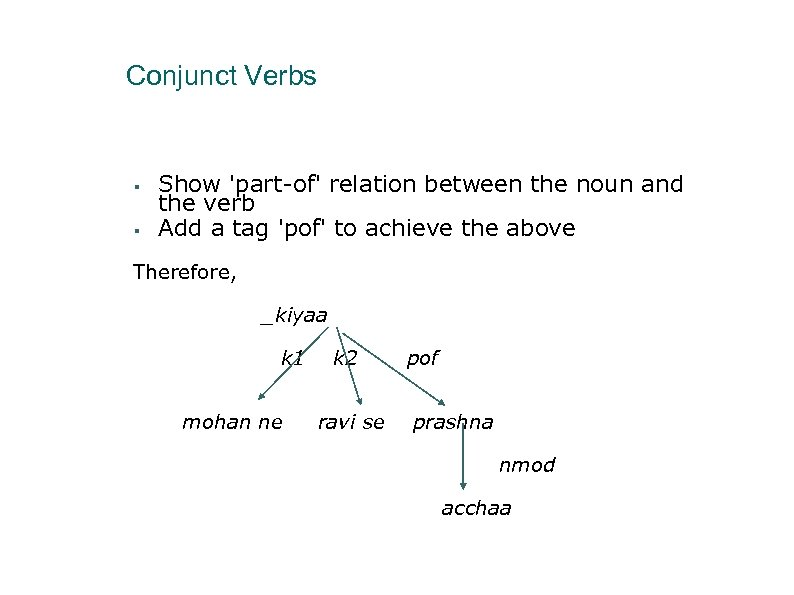 Conjunct Verbs Show 'part-of' relation between the noun and the verb Add a tag