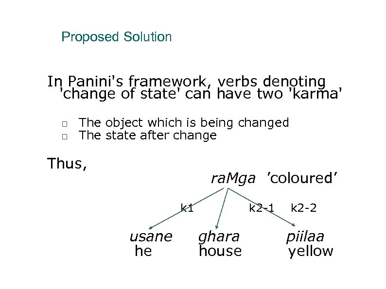 Proposed Solution In Panini's framework, verbs denoting 'change of state' can have two 'karma'