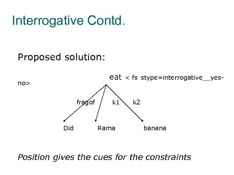 Interrogative Contd. Proposed solution: eat < fs stype=interrogative__yes- no> fragof Did k 1 Rama