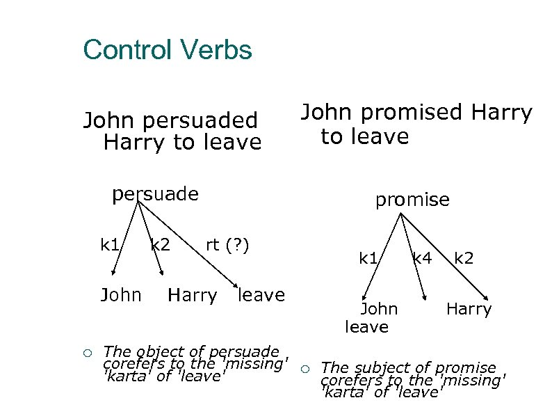 Control Verbs John persuaded Harry to leave John promised Harry to leave persuade k