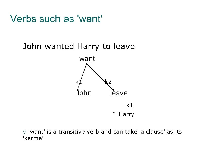 Verbs such as 'want' John wanted Harry to leave want k 1 John k
