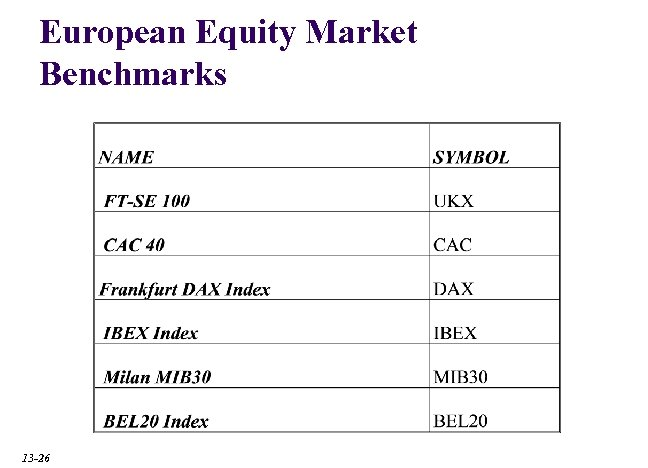 European Equity Market Benchmarks 13 -26