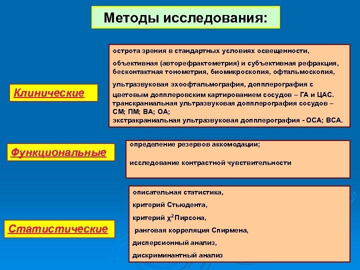 Методы исследования: острота зрения в стандартных условиях освещенности, объективная (авторефрактометрия) и субъективная рефракция, бесконтактная