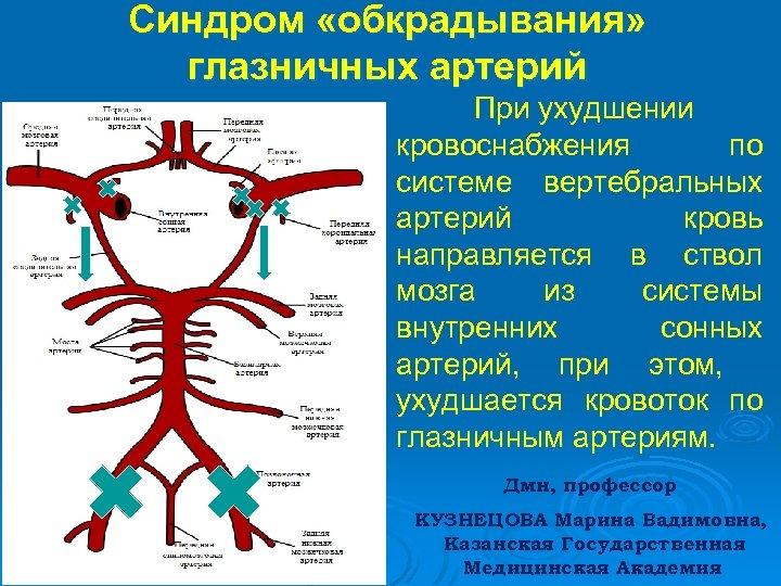 Синдром «обкрадывания» глазничных артерий При ухудшении кровоснабжения по системе вертебральных артерий кровь направляется в