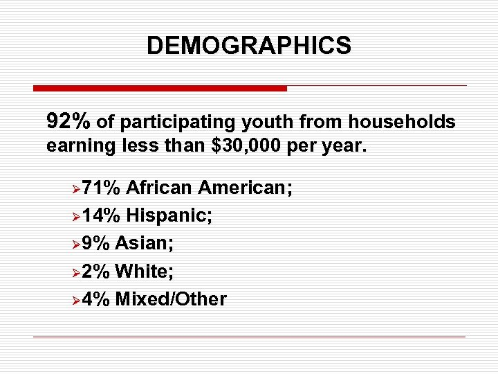 DEMOGRAPHICS 92% of participating youth from households earning less than $30, 000 per year.