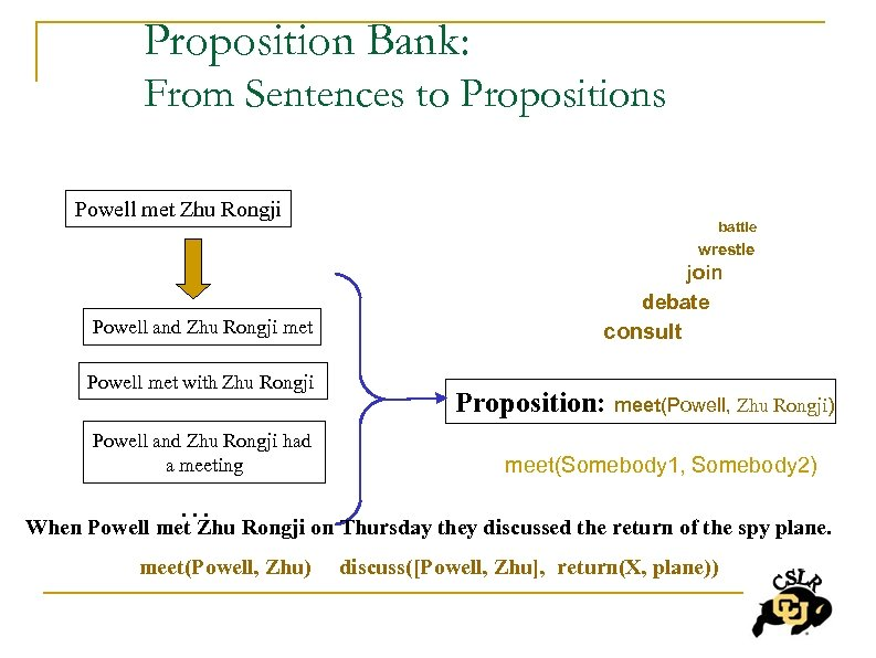 Proposition Bank: From Sentences to Propositions Powell met Zhu Rongji battle wrestle join debate
