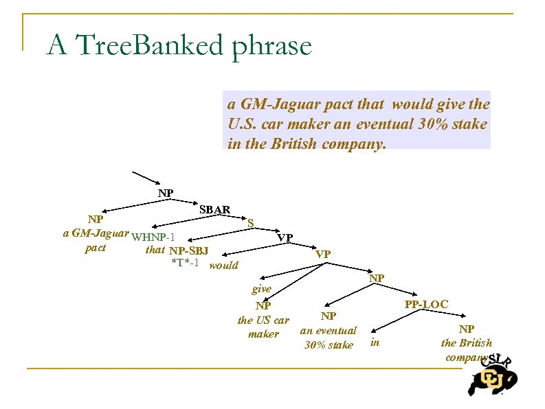 A Tree. Banked phrase a GM-Jaguar pact that would give the U. S. car