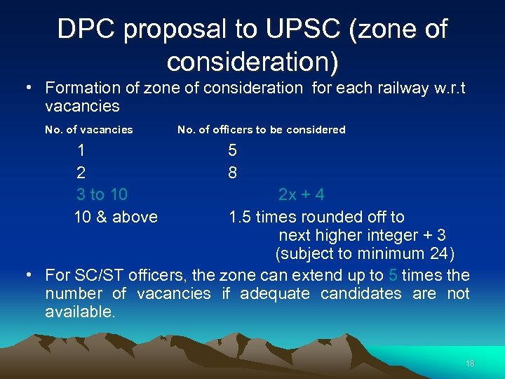 DPC proposal to UPSC (zone of consideration) • Formation of zone of consideration for