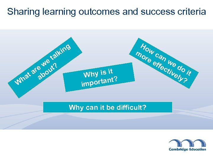 Sharing learning outcomes and success criteria g in lk W ta we t? re