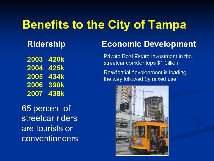 Benefits to the City of Tampa Ridership 2003 2004 2005 2006 2007 420 k