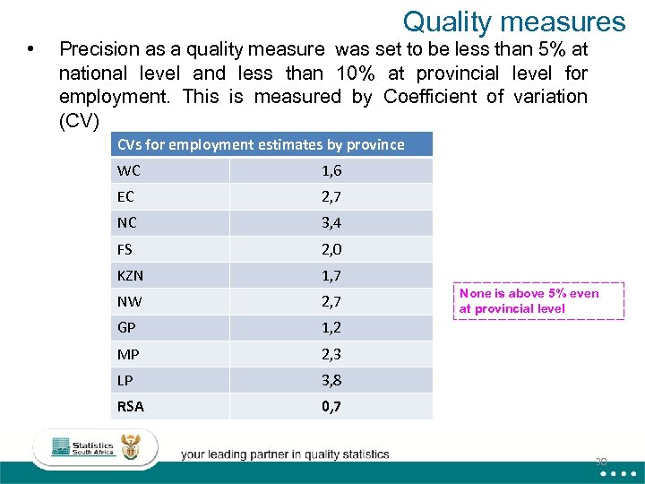 Quality measures • Precision as a quality measure was set to be less than