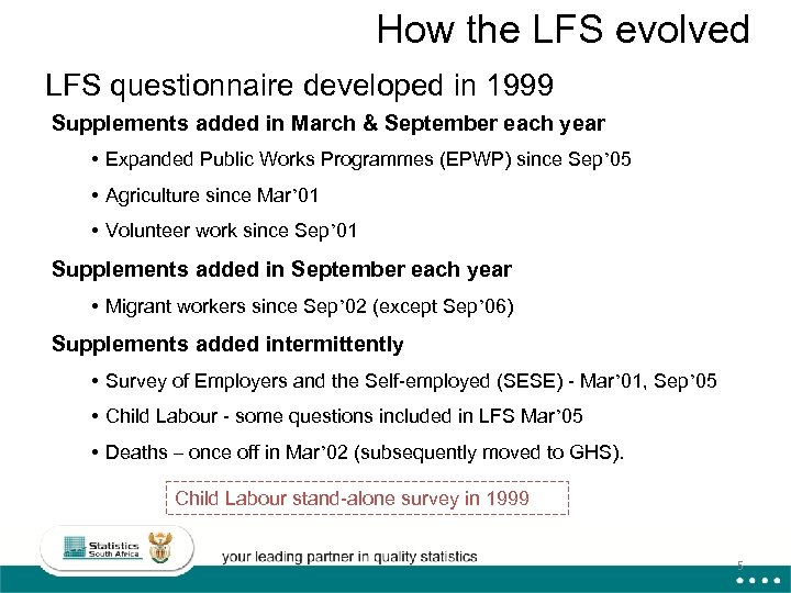 How the LFS evolved LFS questionnaire developed in 1999 Supplements added in March &