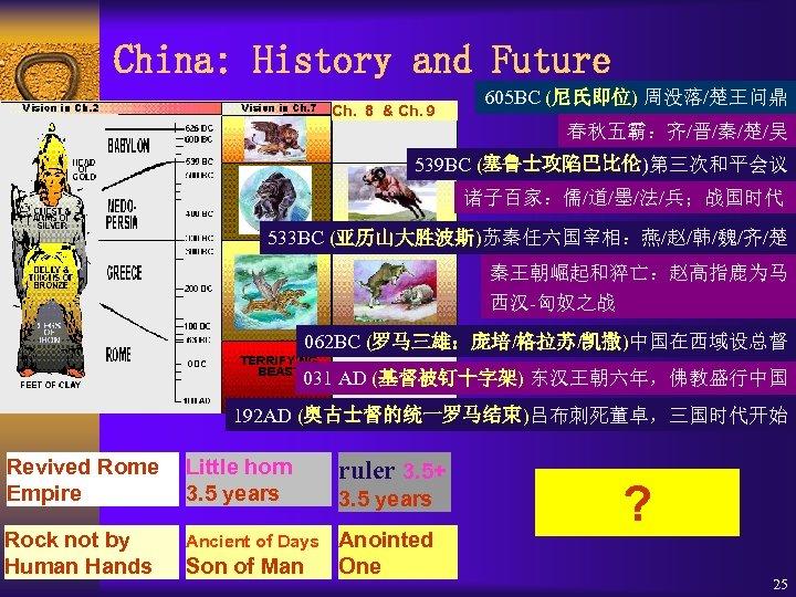 China: History and Future Ch. 8 & Ch. 9 605 BC (尼氏即位) 周没落/楚王问鼎 春秋五霸:齐/晋/秦/楚/吴