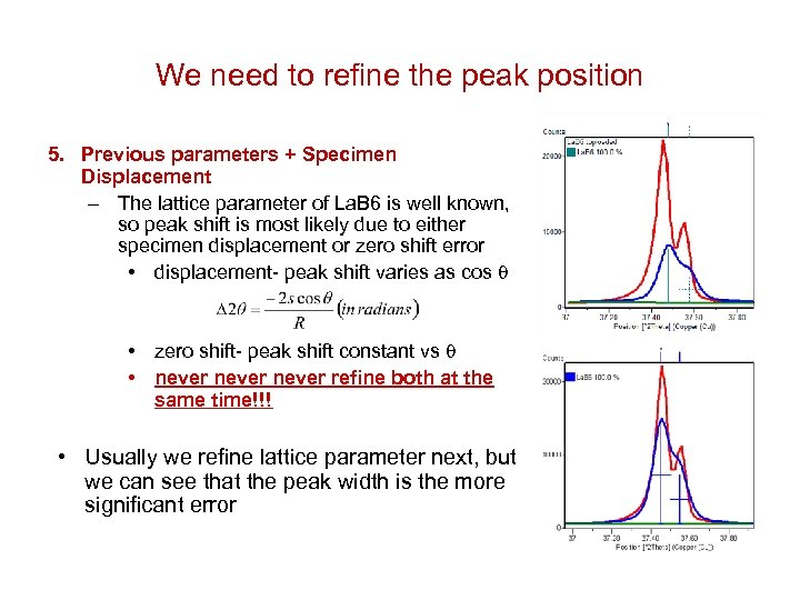 We need to refine the peak position 5. Previous parameters + Specimen Displacement –