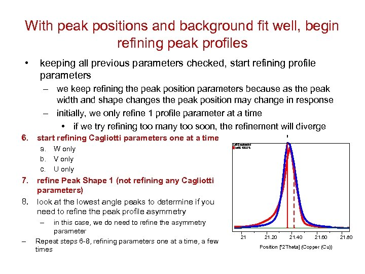 With peak positions and background fit well, begin refining peak profiles • keeping all