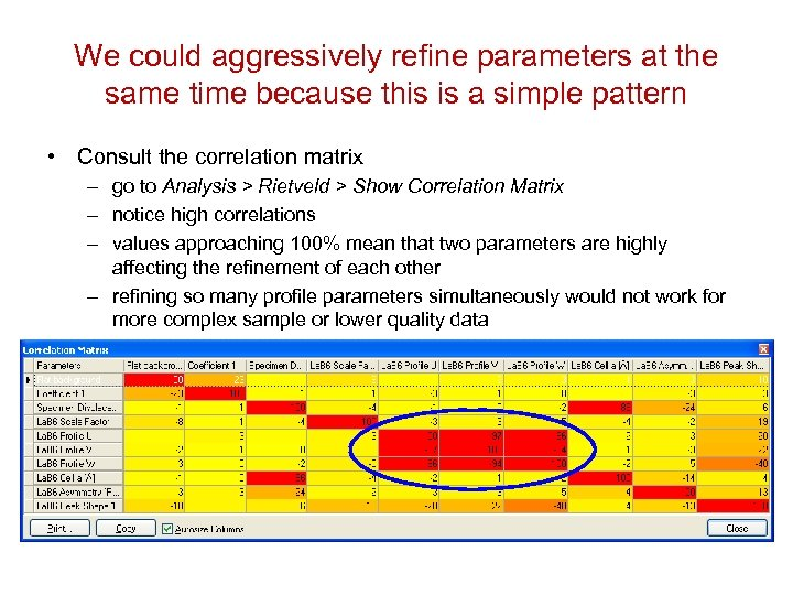We could aggressively refine parameters at the same time because this is a simple