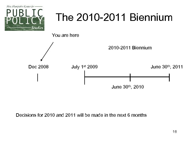 The 2010 -2011 Biennium You are here 2010 -2011 Biennium Dec 2008 July 1