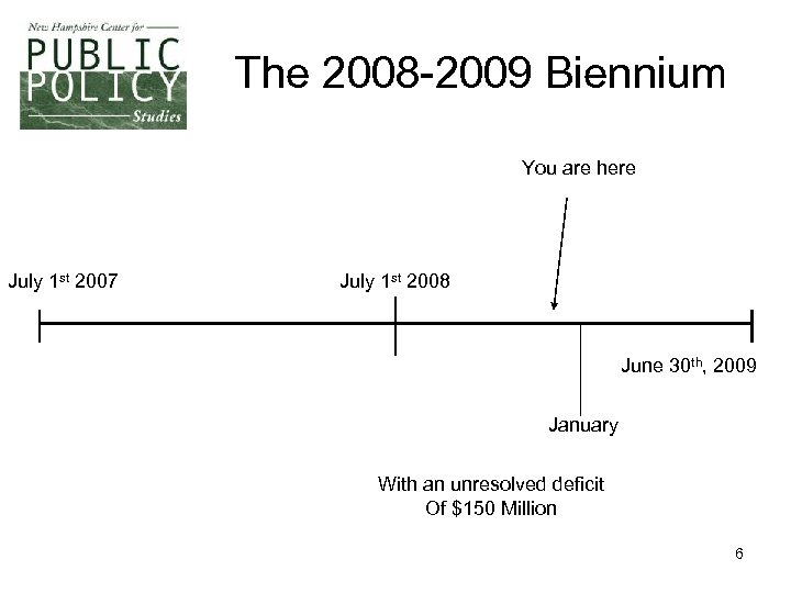 The 2008 -2009 Biennium You are here July 1 st 2007 July 1 st